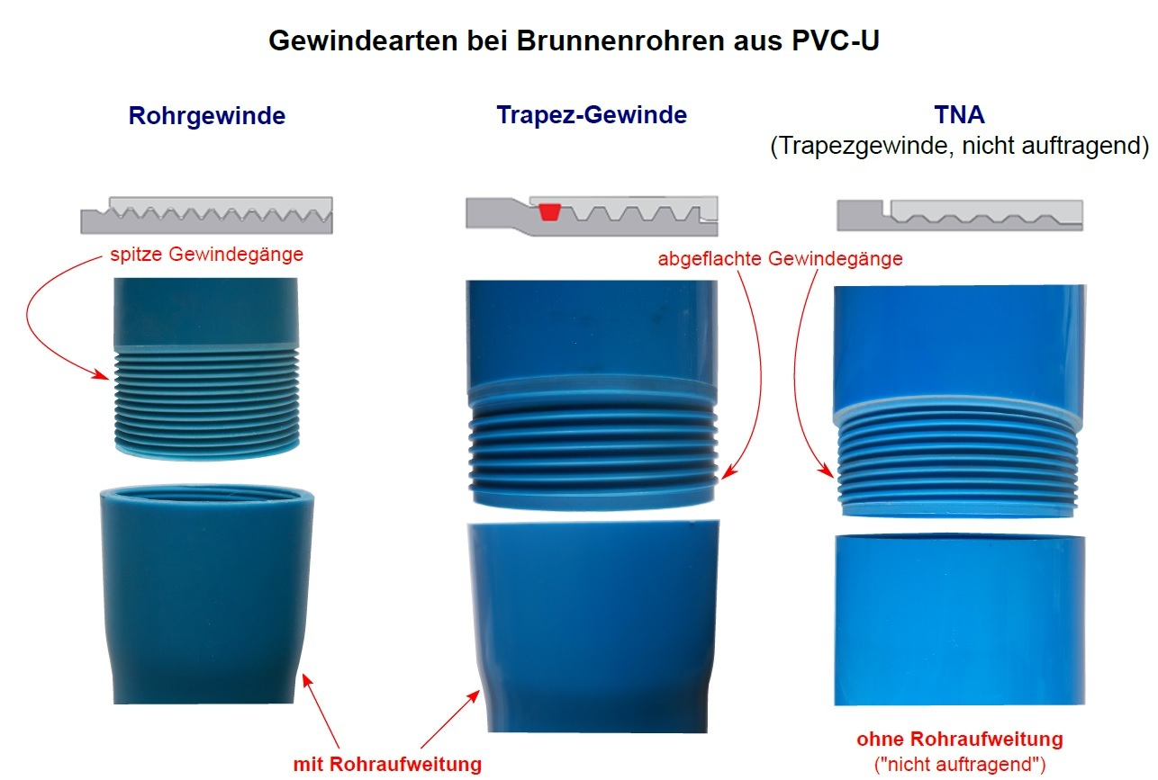 KG Filterrohr 150 Brunnenrohr geschlitzt Filter Rohr Brunnen Brunnenbohrer